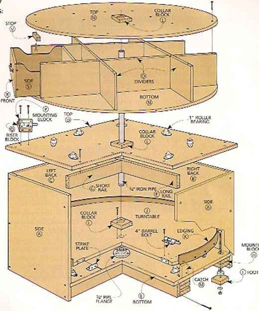 Tool Storage Tops And Bottoms