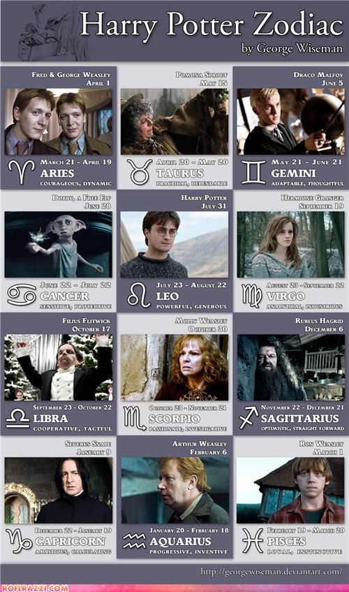 Zodiac... of course the twins are Aries!! I like that Ron is Pisces and Mrs. Weasley is Scorpio.