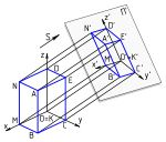 Orthographic Projection-- (or orthogonal projection) is a means of representing a three-dimensional object in two dimensions. It is a form of parallel projection, where all the projection lines are orthogonal to the projection plane,[1] resulting in every plane of the scene appearing in affine transformation on the viewing surface. A lens providing an orthographic projection is known as an (object-space) telecentric lens.