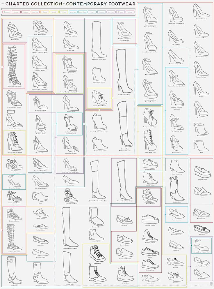 'A Charted Collection of Contemporary Footwear' by Pop Chart Lab Featuring 99 Hand-Illustrated Shoes