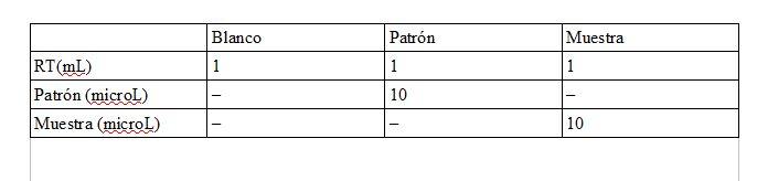 5. Pipetear: