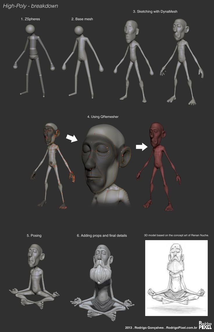 Character Design Zbrush Tutorial : Best images about d tutorials on pinterest zbrush