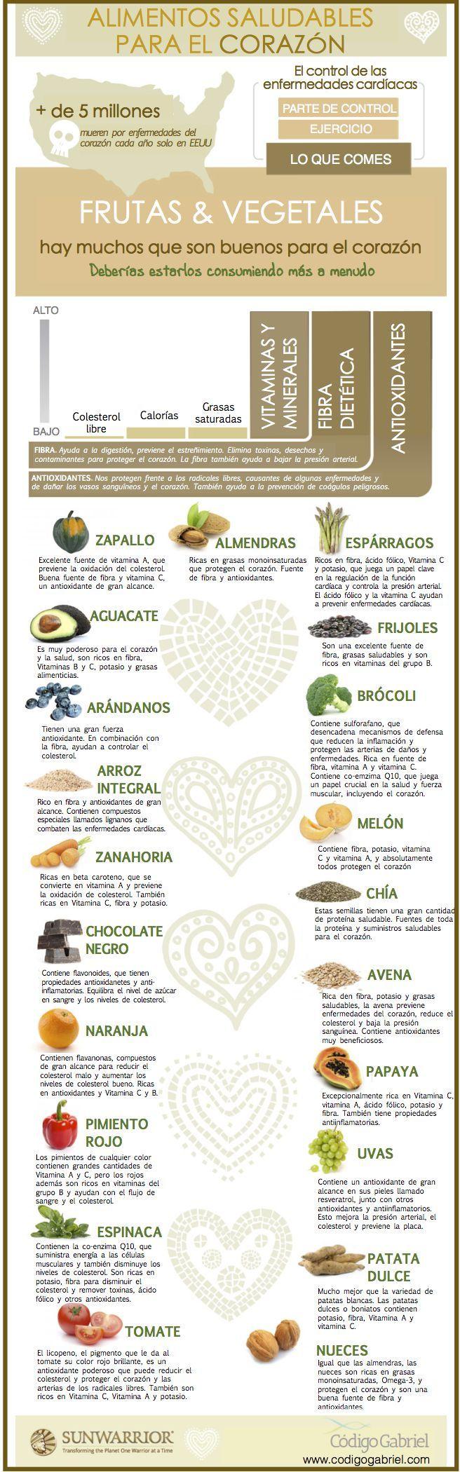 Alimentos saludables para el corazón. #salud #health #infografía #infographic
