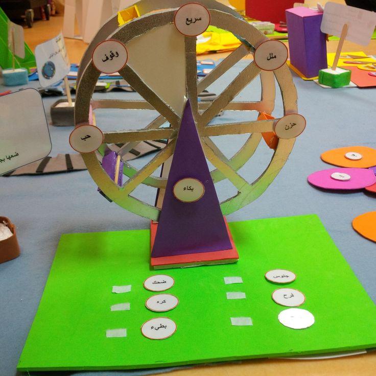 اللعبة اللغوية / لعبة العجل يتم فيها وضع المفردة الموجودة على العجلة بجوار الكلمة المضادة لها في البساط الاخضر .