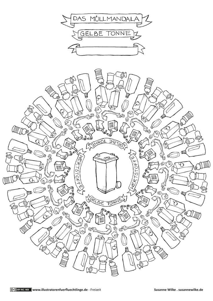 Download als PDF:Leben und Wohnen – Müll Mülltrennung Gelbe Tonne Mandala