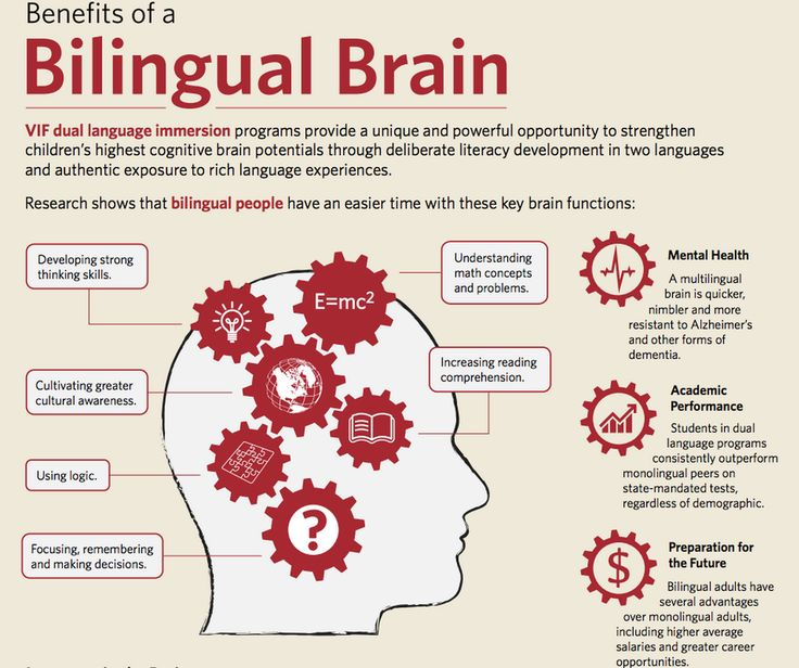 cognitive theories of bilingualism Bilingualism: language and cognition is an international peer-reviewed journal focusing on bilingualism from a linguistic, psycholinguistic, and neuroscientific perspective the aims of the journal are to promote research on the bilingual and multilingual person and to encourage debate in the field.