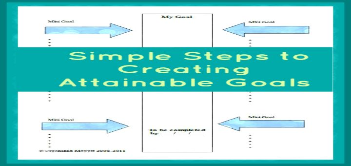 Simple steps to creating attainable Goals. FREE PRINTABLE!