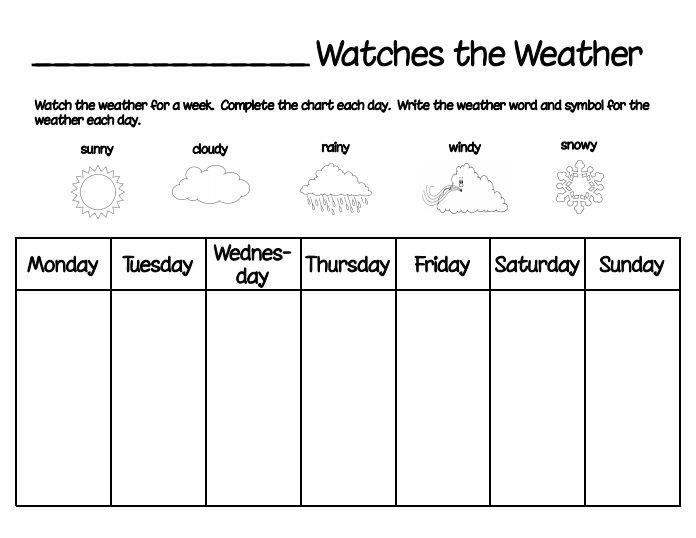 Printable weather chart | cub scouts | Pinterest | Weather, Weather ...