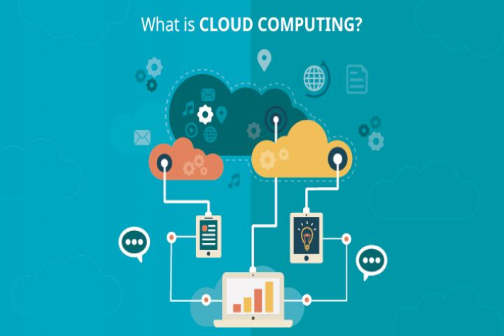 What is Cloud Computing? - http://www.attuneww.com/blogs/what-is-cloud-computing.html