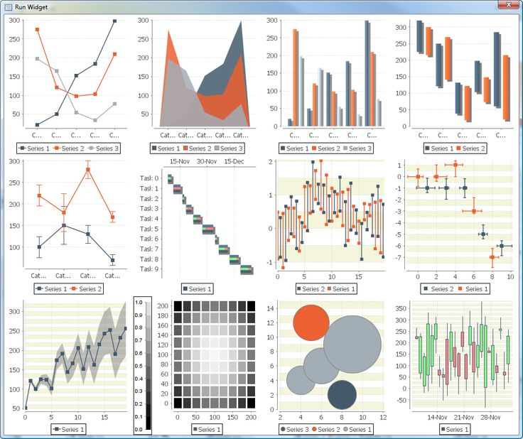 Charting: Variable-based, Event-based, Custom charts and Trends