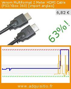 Venom Multiformat 2 Meter HDMI Cable (PS3/Xbox 360) [import anglais] (Accessoire). Réduction de 63%! Prix actuel 6,82 €, l'ancien prix était de 18,37 €. http://www.adquisitio.fr/venom/multiformat-2-meter-hdmi