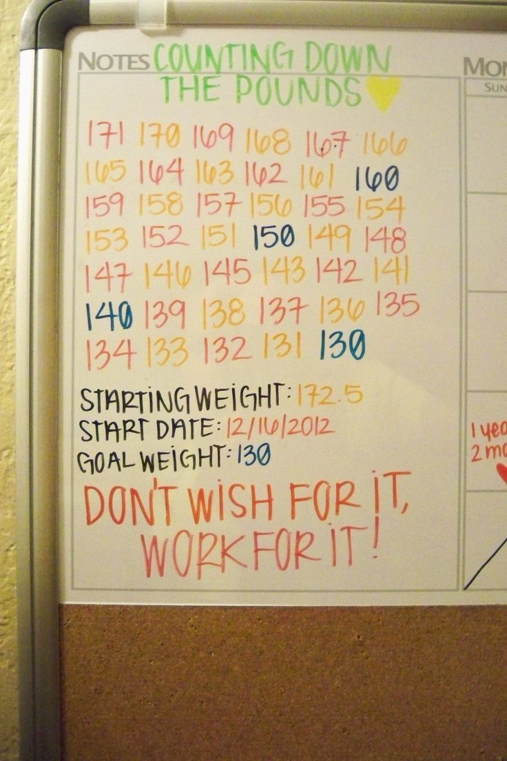 The start of my motivation board! Thank you Pinterest! Now I'm looking forward to losing the weight I need to. ;)
