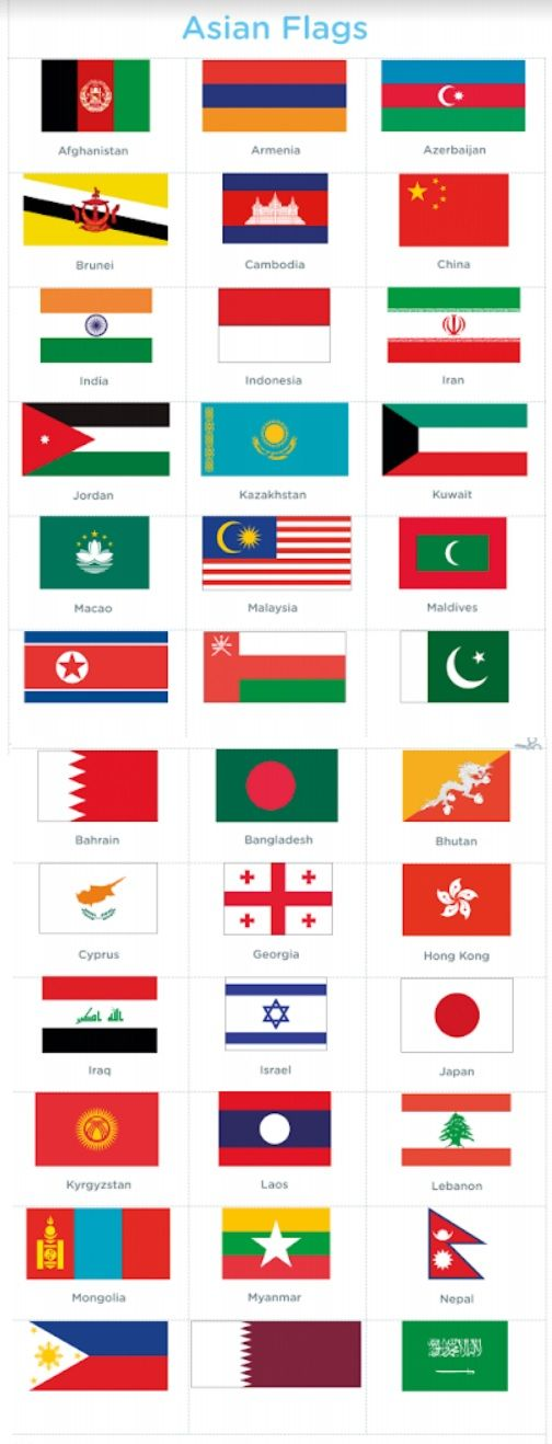 9 best word flag images on Pinterest Countries, English class and