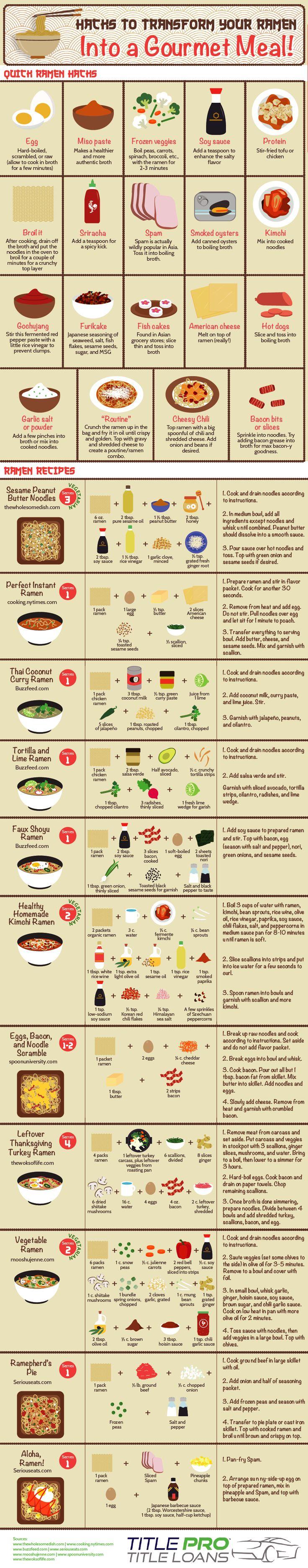 Turn your boring ramen into a gourmet meal!