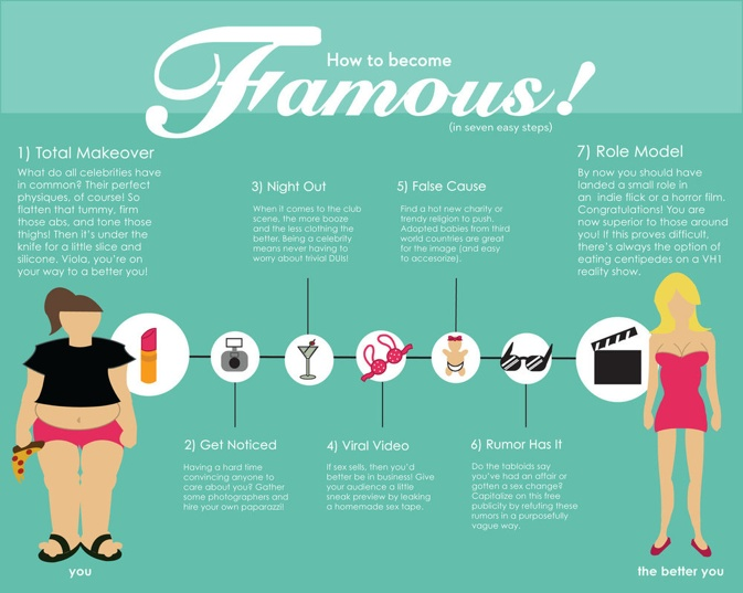 How To Become Famous! | Infographics | Pinterest