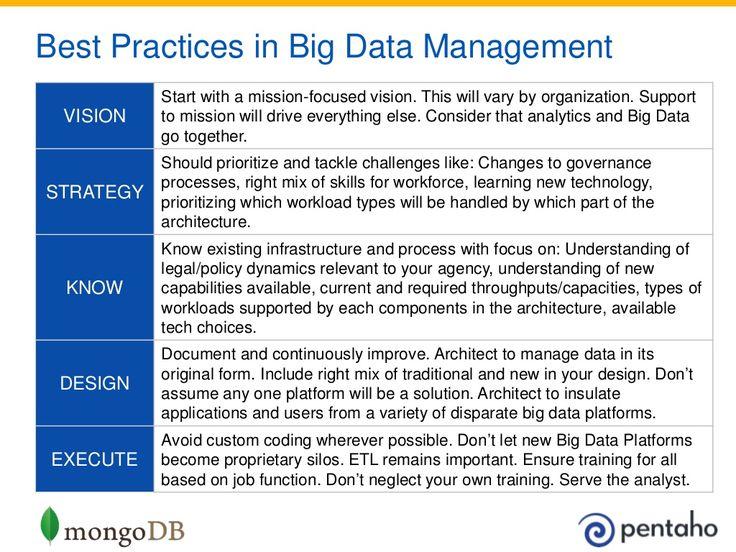 251 best Big Data \ Government - Big Data \ Overheid images on - big data resume