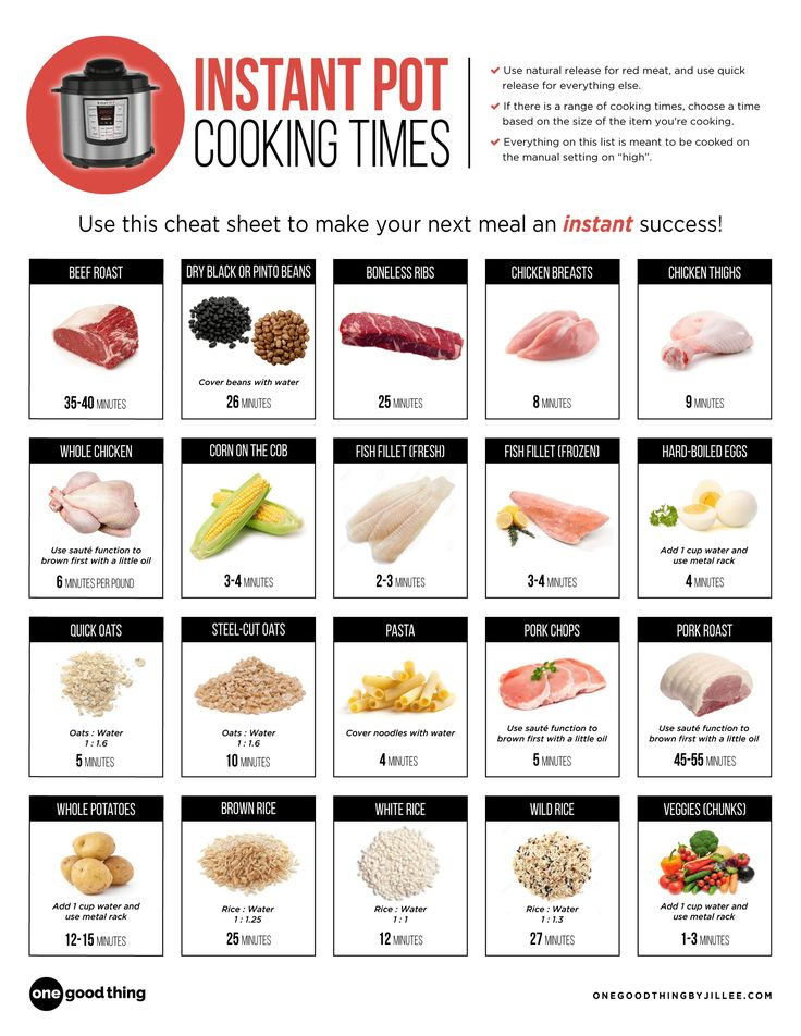 Download a FREE printable PDF listing the Instant Pot cooking times of many common foods. Hang it up in your kitchen for easy reference!