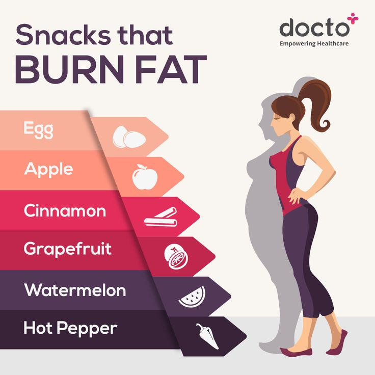 Amazing #fat burning properties of these #superfood you probably didn't know. happy #dieting. #docto