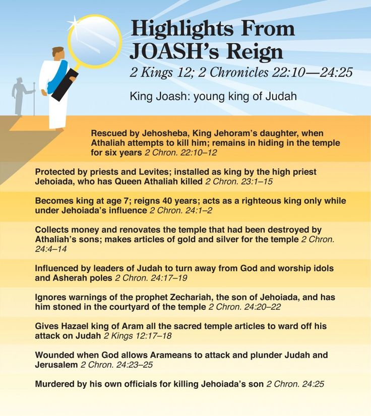 The Quick View Bible » Highlights From Joash's Reign