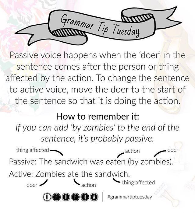 Creative Writing Voice Exercises ‒ 100+ Creative Writing