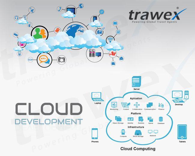 Trawex Cloud Development