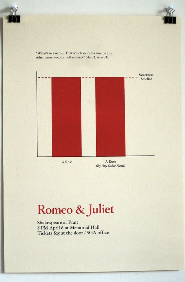 52 best romeo and juliet posters images on pinterest for Famous minimalist designers