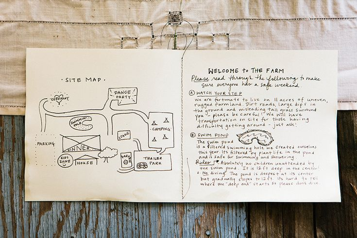 Farm wedding site map James Looker Photography www.JamesLooker.com