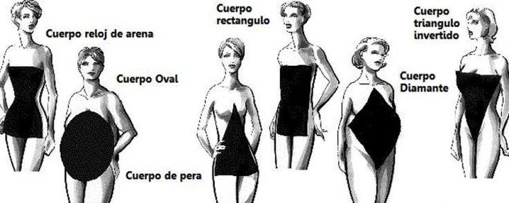 Diferentes siluetas del cuerpo femenino.