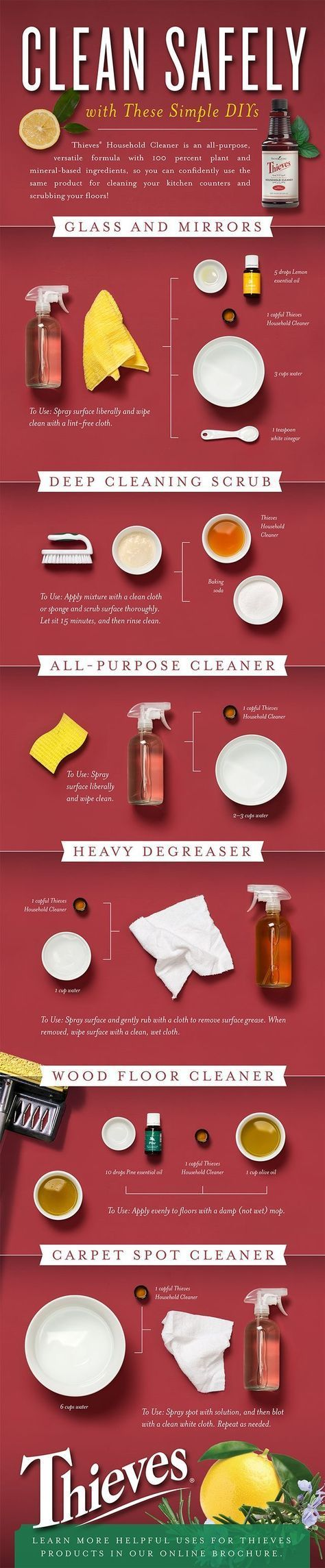 Thieves Cleaner Recipes for around the house. Thieves glass & mirror, all purpose, light and heavy degreaser, wood cleaning, carpet spot cleaning.