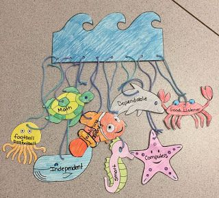 Creative Elementary School Counselor: Under the Sea Me Mobile