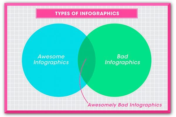 Journalists talk infographics: 3 things PR pros should know