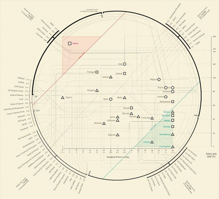 Remixing Data Visualization, by Alessio Macrì