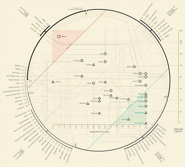 Remixing Data Visualization, by Alessio Macrì