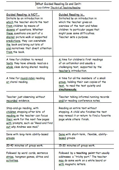 What Guided Reading Is and Isn't - Lucy Calkins - The Art of Teaching Reading - Great Article - Free Download