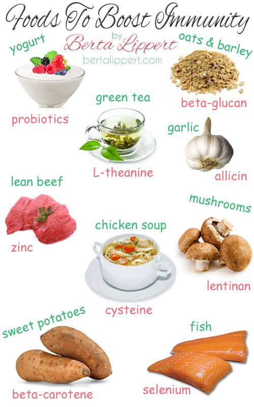 Best 25 Boost Immune System Ideas On Pinterest Immune