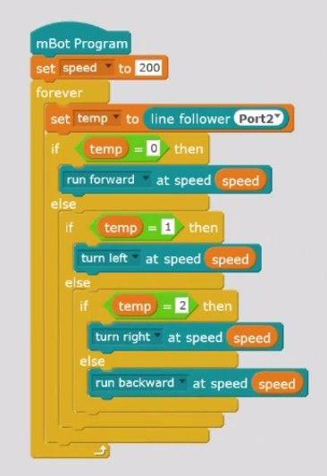 Código en mBlock para a función segue liñas.