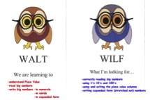 WALT and WILF - cute characters for displaying  learning intentions and success criteria