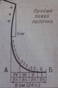 Расчёт и вывязывание пройм переда (рис. 1)-вязание проймы спицами