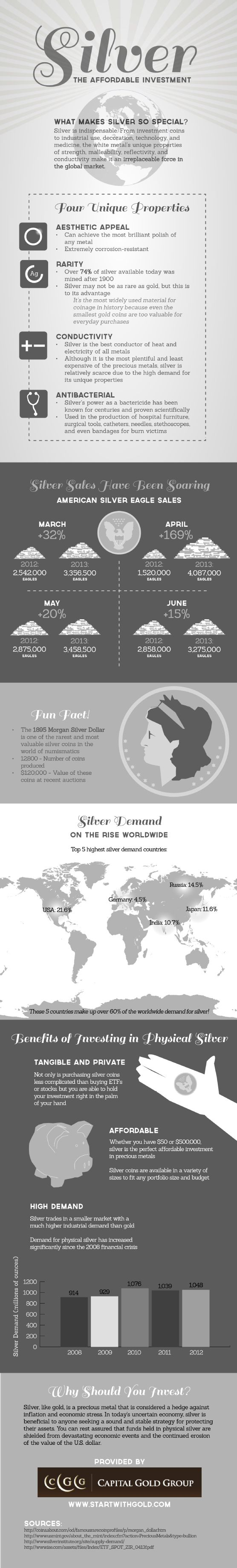 Silver is a known bactericide that can be found in some hospital furniture, surgical tools, catheters, needles, and stethoscopes. Take a look at this infographic from a Los Angeles gold and silver investment group to learn more about this precious metal.