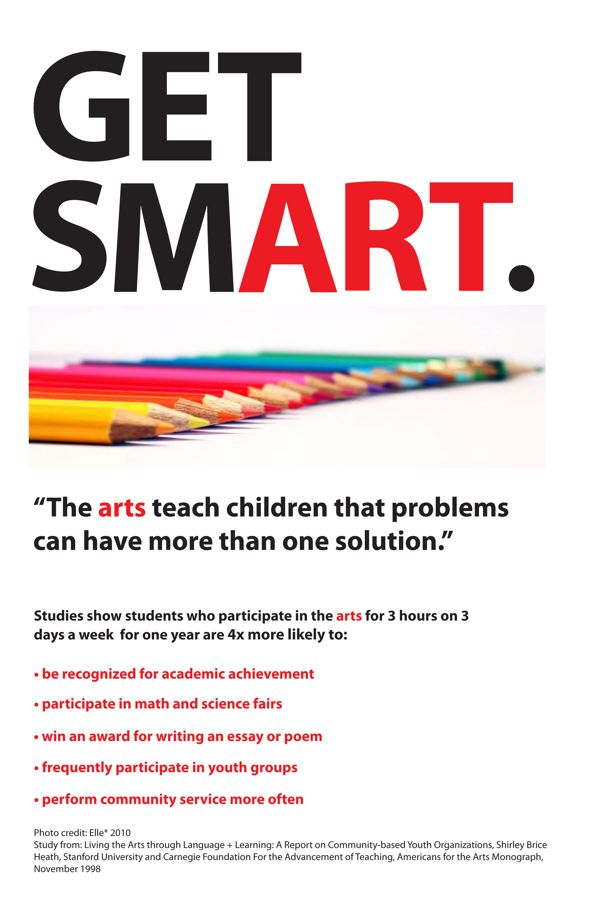 17 Best ideas about Importance Of Art on Pinterest | Art education ...
