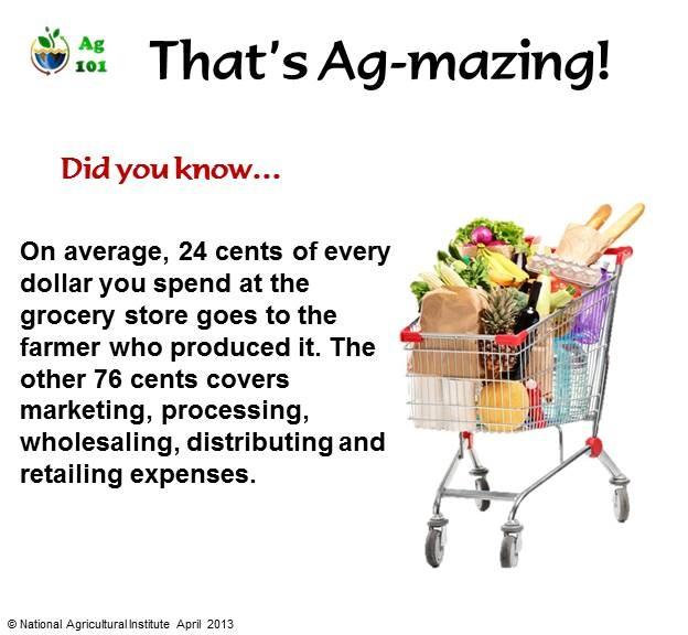 Credits : USDA ARS