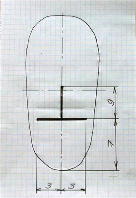 Предлагаю Вашему вниманию информацию о том, как сделать на валяных тапочках вырезы различных форм. Всего лишь пять из большого множества типов и размеров. Я сделала несколько заготовок тапочек. Подробно этот процесс не описываю в рамках данного МК. Шерсть была выложена на шаблон, притерта и подваляна. Тапочки уплотнились, шаблону внутри стало тесно. Пора делать вырез для ноги. 1.