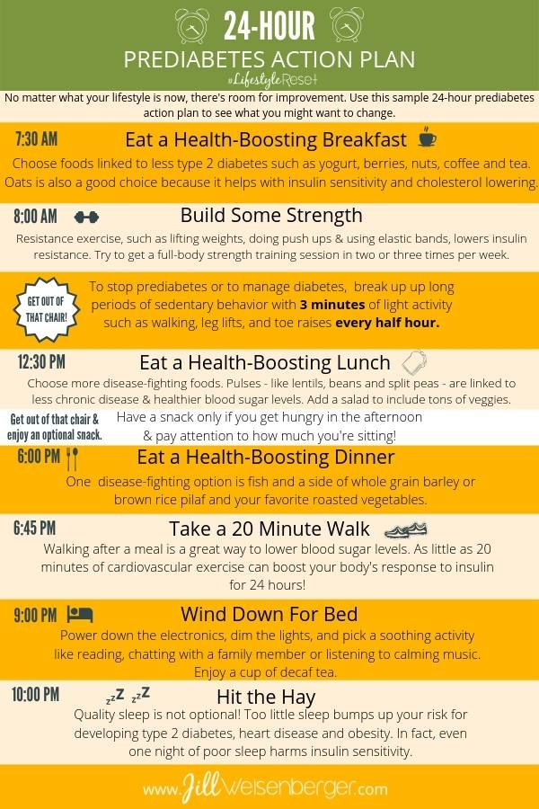 Lifestyle Reset Your 24 Hour Prediabetes Action Plan Prediabetes Diabetes Diet Plan Diabetes