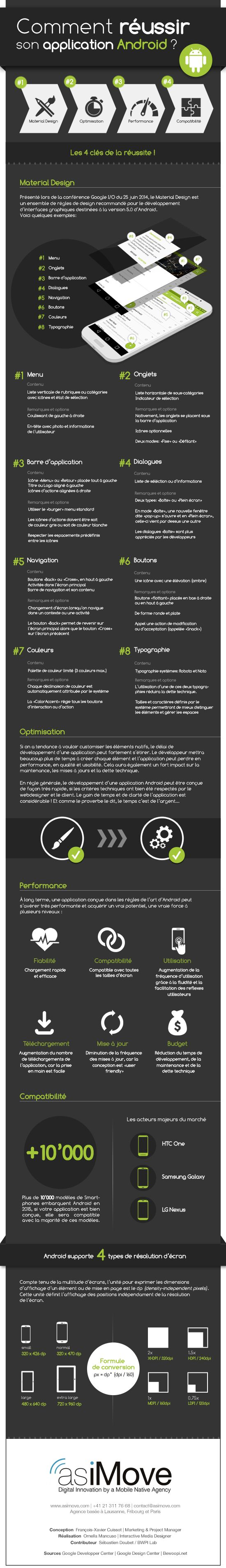www.asimove.com | Comment réussir la conception de application mobile Android en 2015 ? Ou pourquoi adopter le Material Design sur Android ? Présenté lors de la conférence Google I/O du 25 juin 2014, le Material Design est un ensemble de règles de design recommandés pour le développement d'interfaces graphiques destinées à la version Android 5.0 Lollipop sortie en version publique en novembre 2014. D'une manière générale, les utilisateurs Android sont moins réactifs aux mises à jou