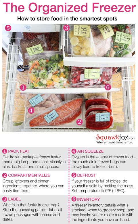 How to Organize a Frugal Freezer