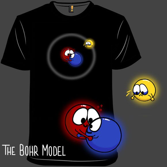 how to draw a bohr model