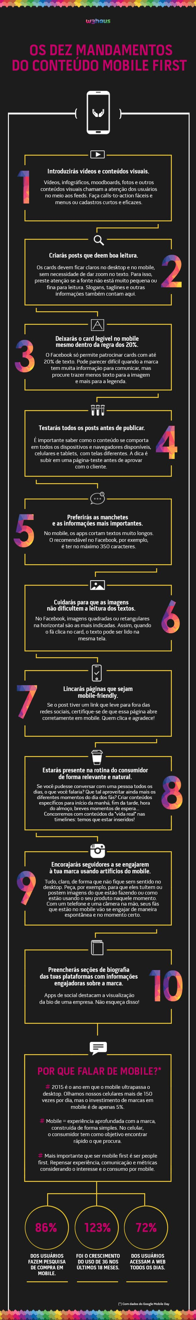 Infográfico: Dez mandamentos do mobile first