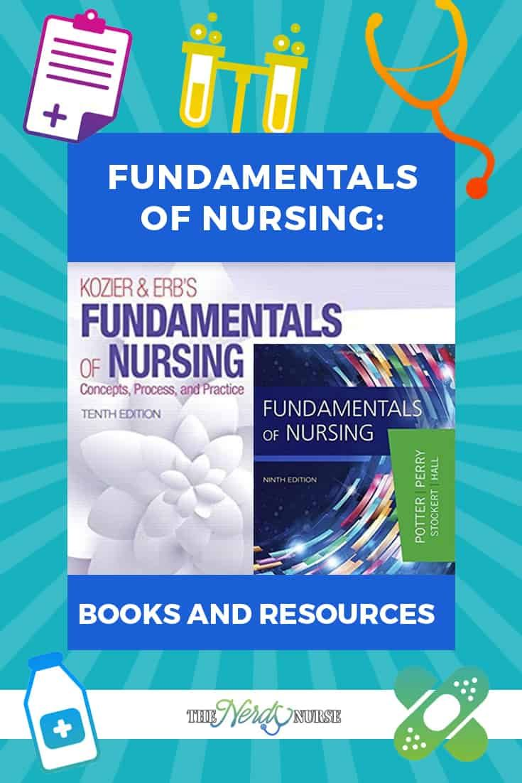 fundamentals of nursing Note: replace this text with the full description do not forget to check the release to eloquence box in the upper right hand corner.