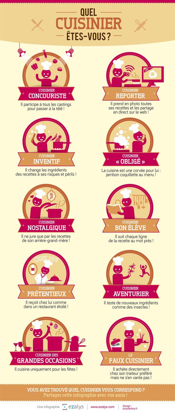 155 best images about la cuisine: le vocabulaire on pinterest ... - Composer Cuisine En Ligne
