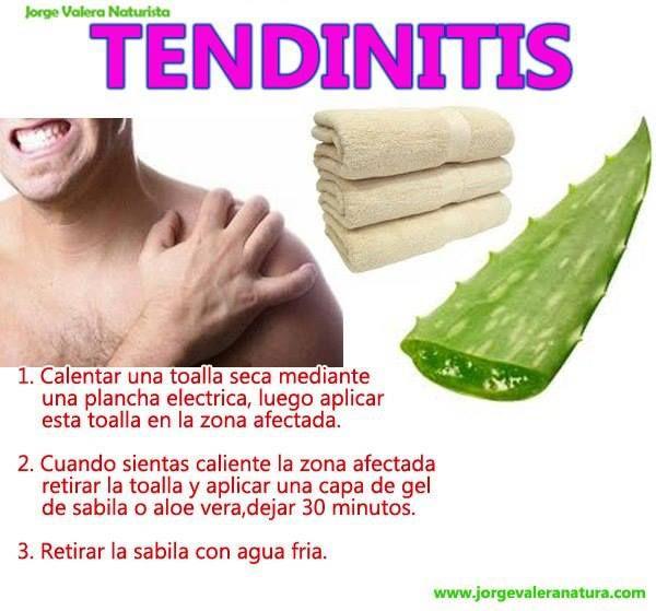 Tendinitis...Para ayudar su curación.